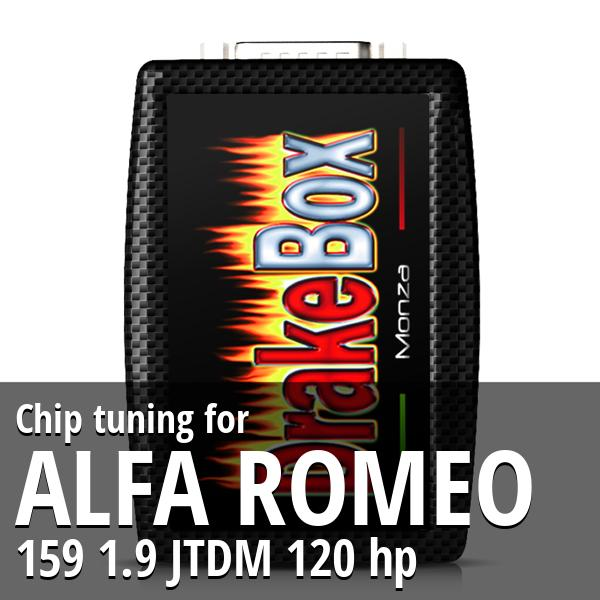 Chip tuning Alfa Romeo 159 1.9 JTDM 120 hp