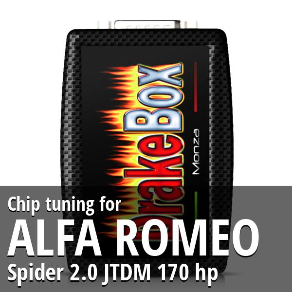 Chip tuning Alfa Romeo Spider 2.0 JTDM 170 hp