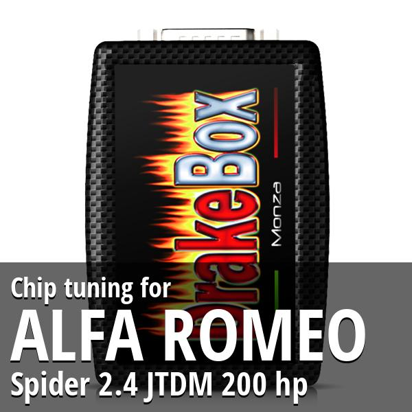 Chip tuning Alfa Romeo Spider 2.4 JTDM 200 hp