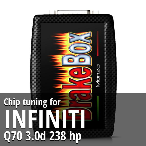 Chip tuning Infiniti Q70 3.0d 238 hp