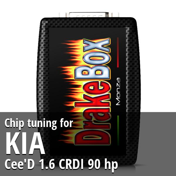 Chip tuning Kia Cee'D 1.6 CRDI 90 hp
