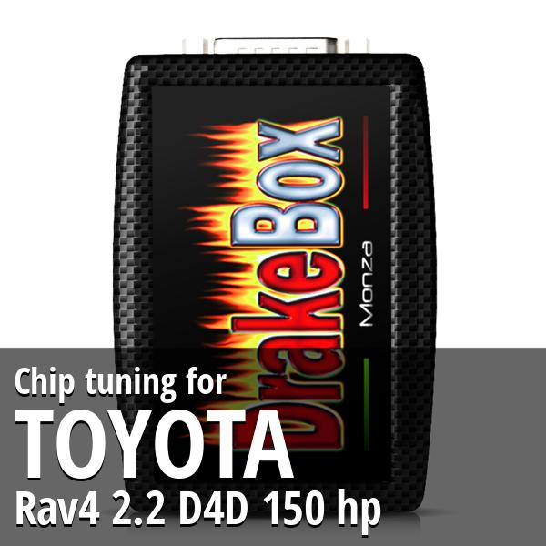 Chip tuning Toyota Rav4 2.2 D4D 150 hp