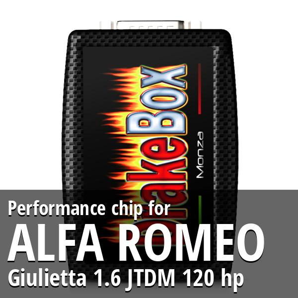 Performance chip Alfa Romeo Giulietta 1.6 JTDM 120 hp