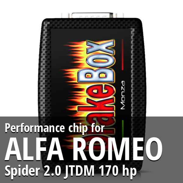 Performance chip Alfa Romeo Spider 2.0 JTDM 170 hp