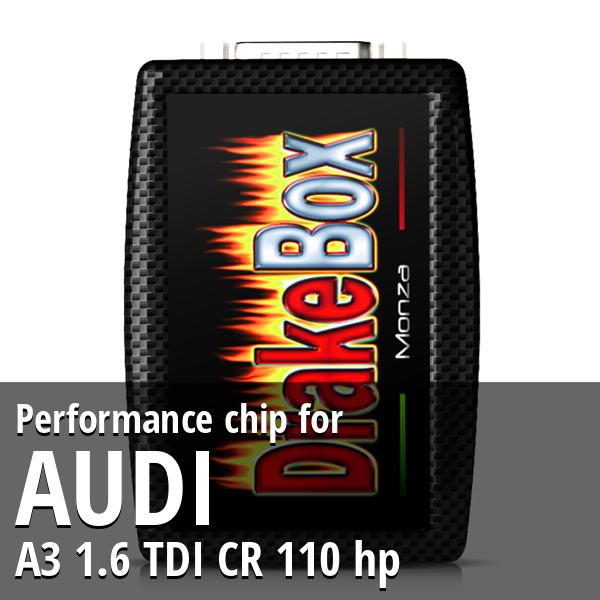 Performance chip Audi A3 1.6 TDI CR 110 hp