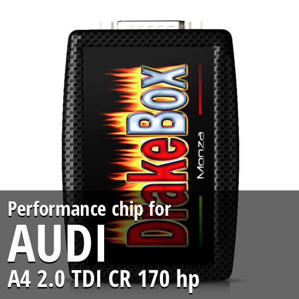 Performance chip Audi A4 2.0 TDI CR 170 hp