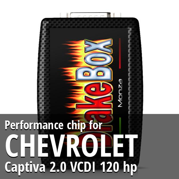 Performance chip Chevrolet Captiva 2.0 VCDI 120 hp