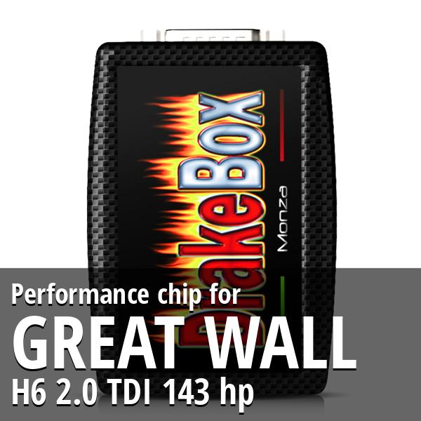 Performance chip Great Wall H6 2.0 TDI 143 hp