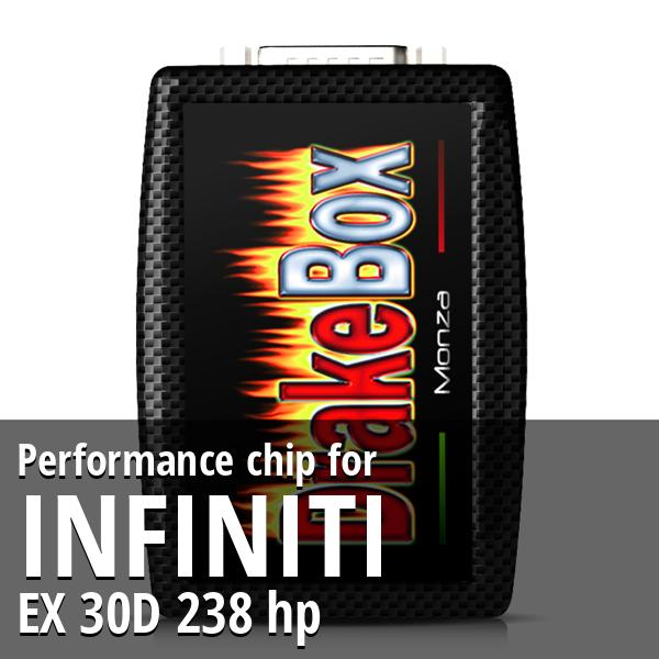 Performance chip Infiniti EX 30D 238 hp