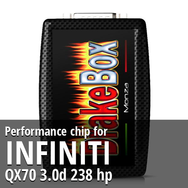 Performance chip Infiniti QX70 3.0d 238 hp
