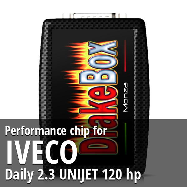 Performance chip Iveco Daily 2.3 UNIJET 120 hp