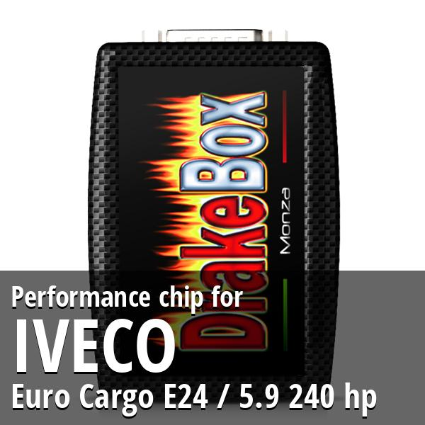 Performance chip Iveco Euro Cargo E24 / 5.9 240 hp