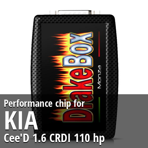 Performance chip Kia Cee'D 1.6 CRDI 110 hp