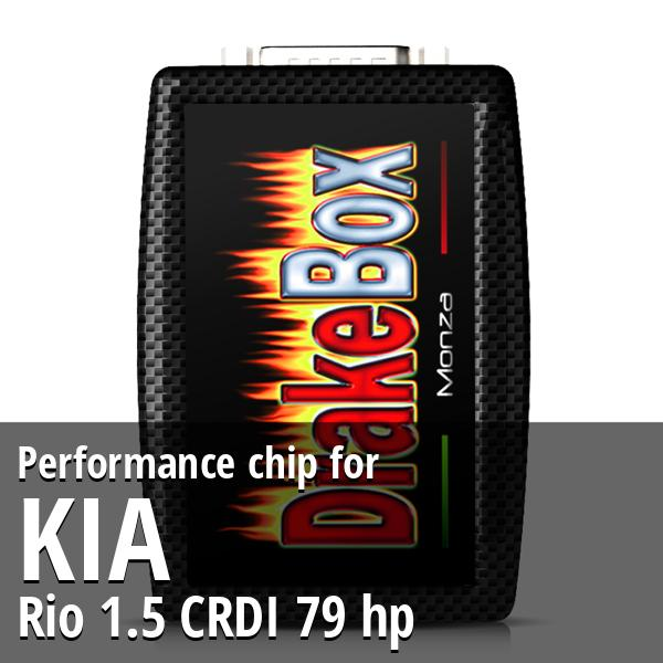 Performance chip Kia Rio 1.5 CRDI 79 hp