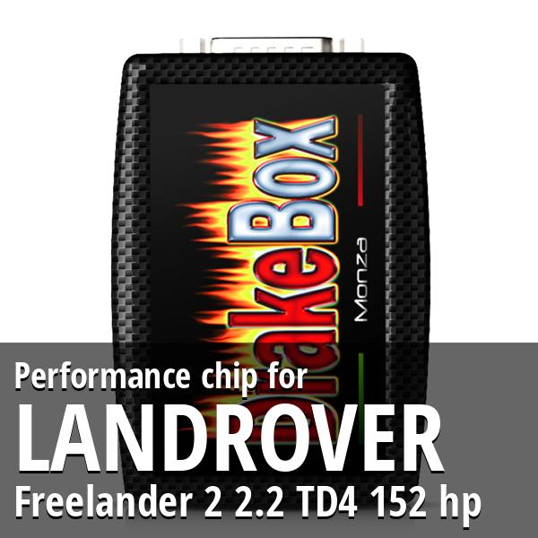 Performance chip Landrover Freelander 2 2.2 TD4 152 hp