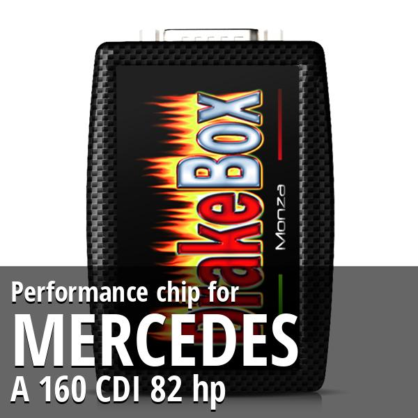Performance chip Mercedes A 160 CDI 82 hp