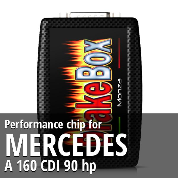 Performance chip Mercedes A 160 CDI 90 hp