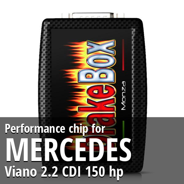 Performance chip Mercedes Viano 2.2 CDI 150 hp
