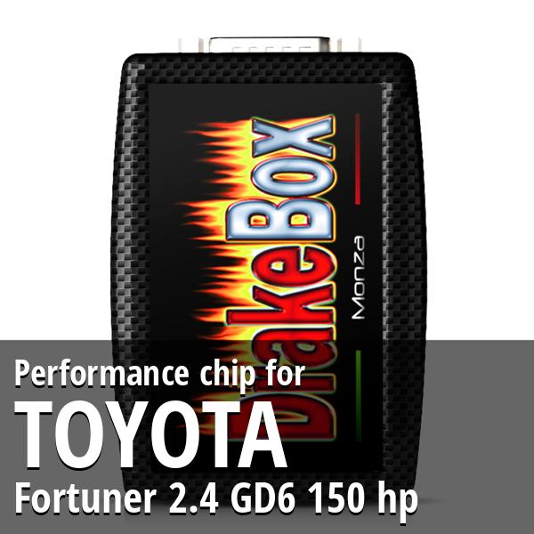 Performance chip Toyota Fortuner 2.4 GD6 150 hp
