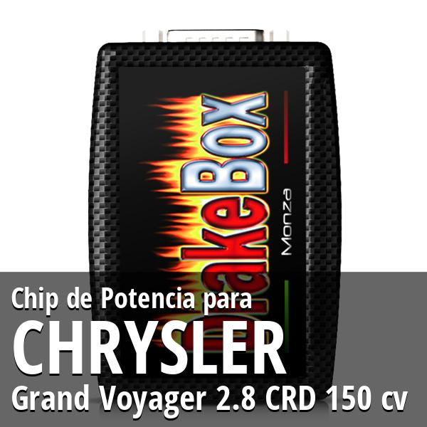 Chip de Potencia Chrysler Grand Voyager 2.8 CRD 150 cv