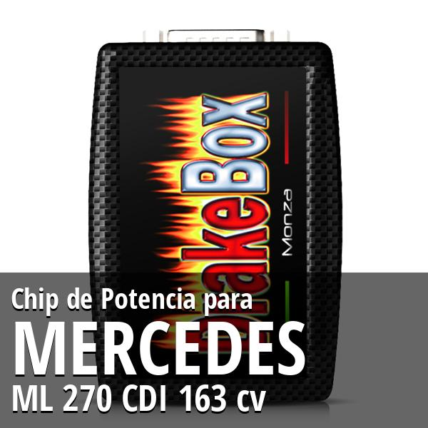 Chip de Potencia Mercedes ML 270 CDI 163 cv