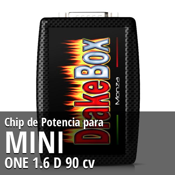 Chip de Potencia Mini ONE 1.6 D 90 cv