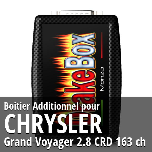 Boitier Additionnel Chrysler Grand Voyager 2.8 CRD 163 ch