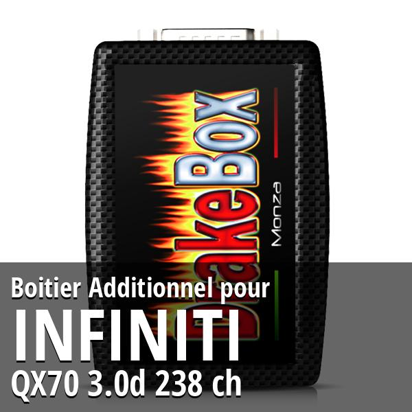 Boitier Additionnel Infiniti QX70 3.0d 238 ch