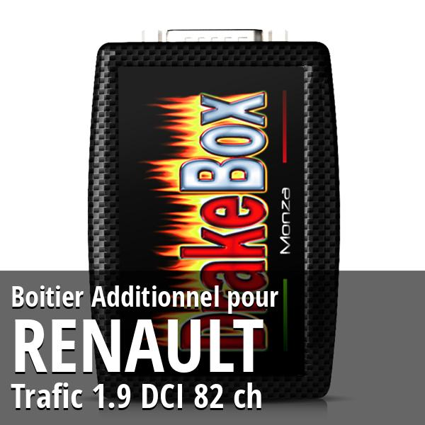 Boitier Additionnel Renault Trafic 1.9 DCI 82 ch