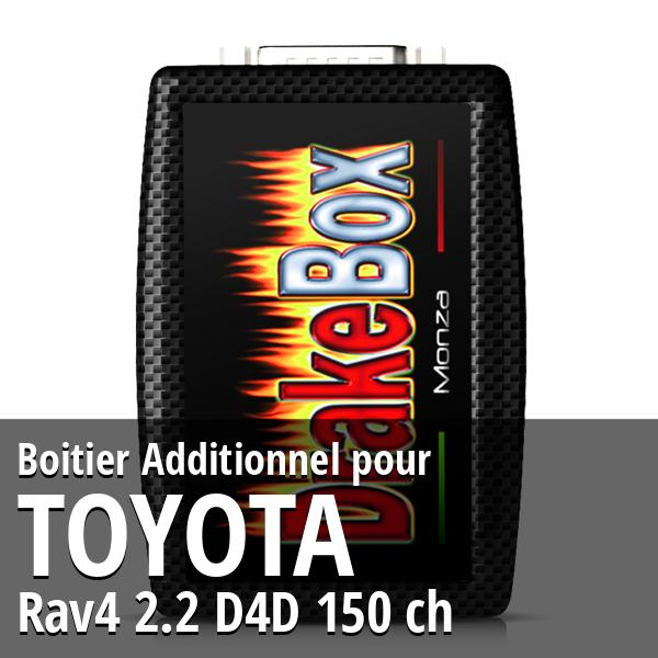 Boitier Additionnel Toyota Rav4 2.2 D4D 150 ch