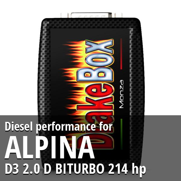 Diesel performance Alpina D3 2.0 D BITURBO 214 hp
