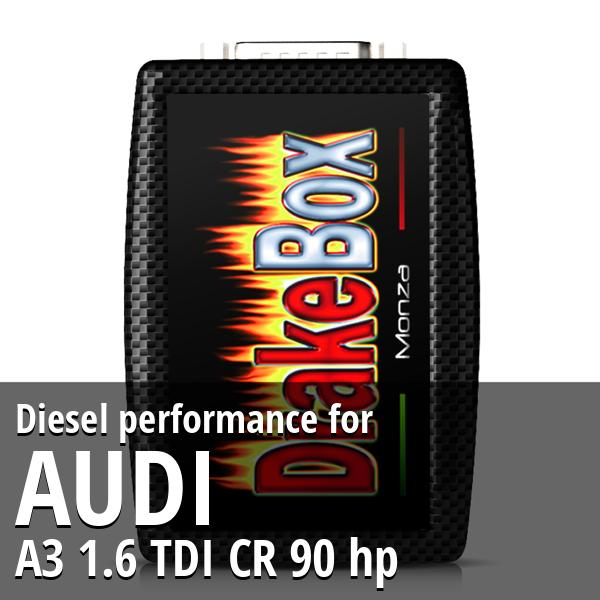 Diesel performance Audi A3 1.6 TDI CR 90 hp