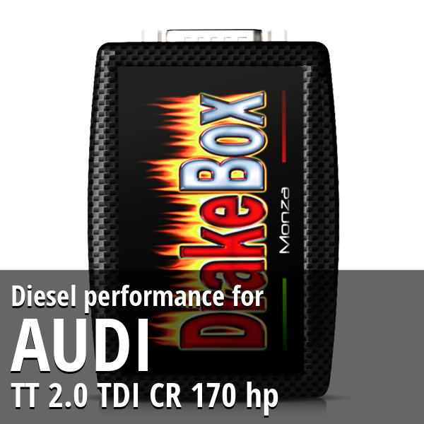 Diesel performance Audi TT 2.0 TDI CR 170 hp