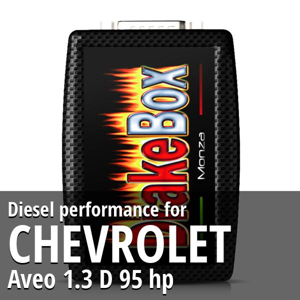 Diesel performance Chevrolet Aveo 1.3 D 95 hp