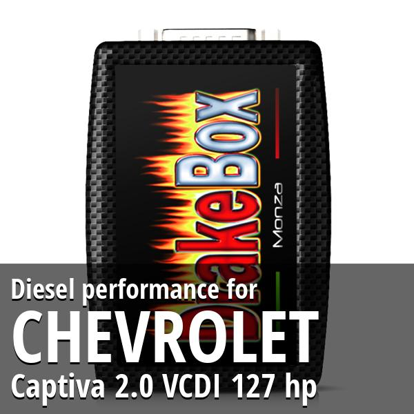 Diesel performance Chevrolet Captiva 2.0 VCDI 127 hp
