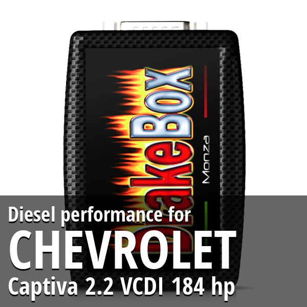 Diesel performance Chevrolet Captiva 2.2 VCDI 184 hp