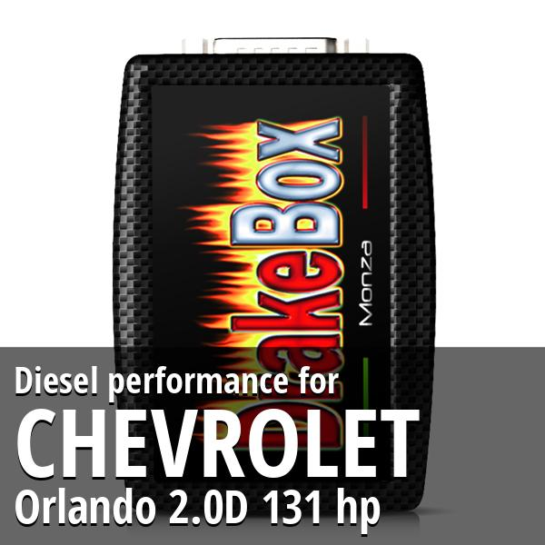 Diesel performance Chevrolet Orlando 2.0D 131 hp