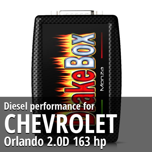 Diesel performance Chevrolet Orlando 2.0D 163 hp