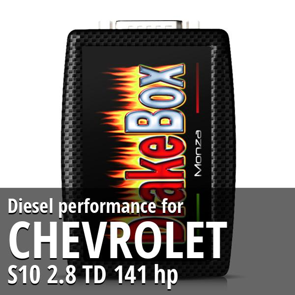Diesel performance Chevrolet S10 2.8 TD 141 hp