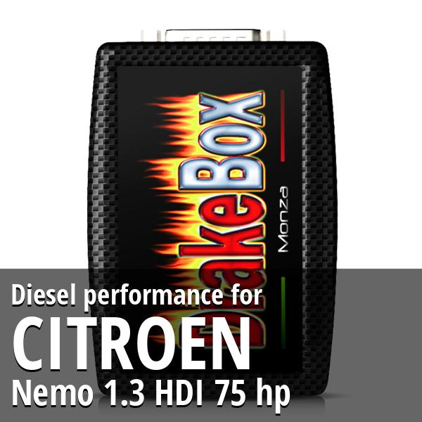 Diesel performance Citroen Nemo 1.3 HDI 75 hp