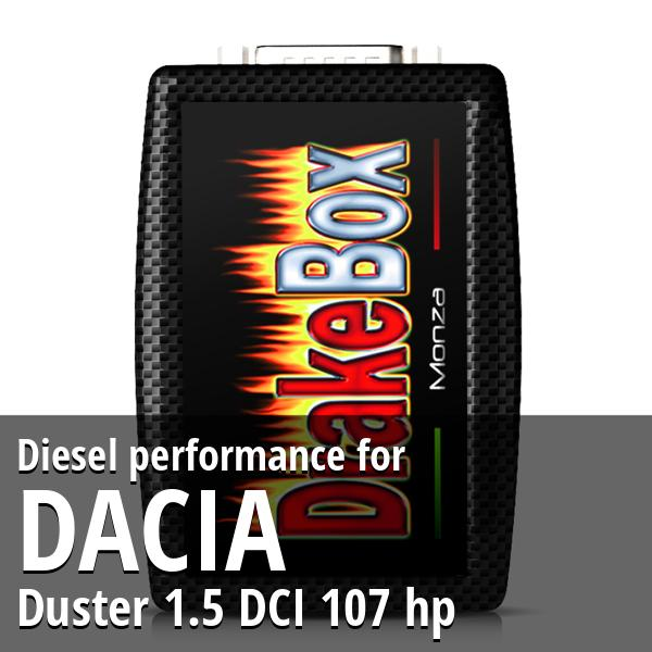 Diesel performance Dacia Duster 1.5 DCI 107 hp