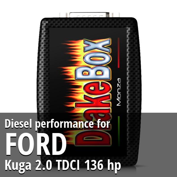 Diesel performance Ford Kuga 2.0 TDCI 136 hp