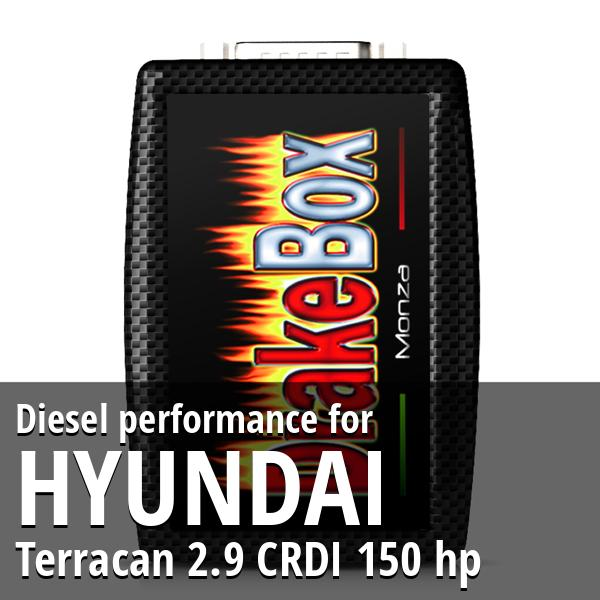Diesel performance Hyundai Terracan 2.9 CRDI 150 hp