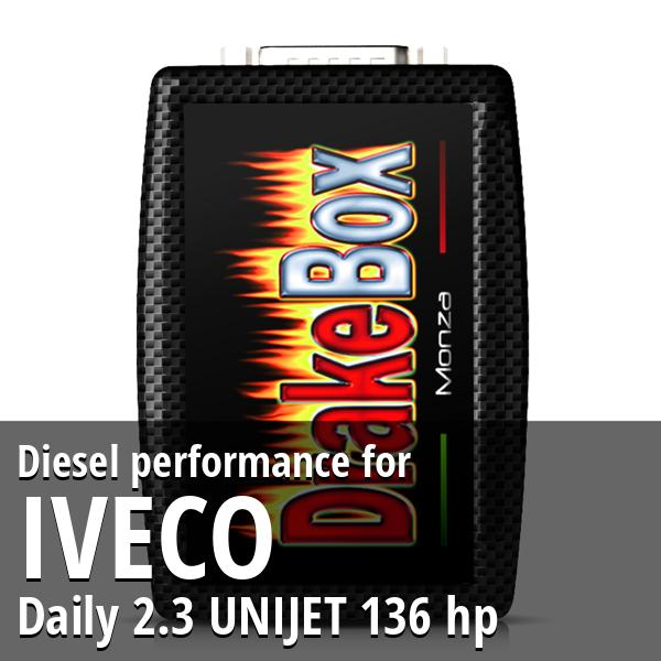 Diesel performance Iveco Daily 2.3 UNIJET 136 hp