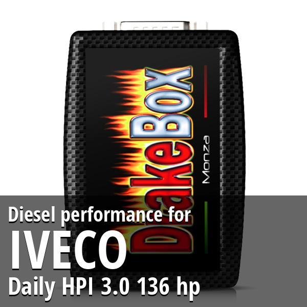 Diesel performance Iveco Daily HPI 3.0 136 hp