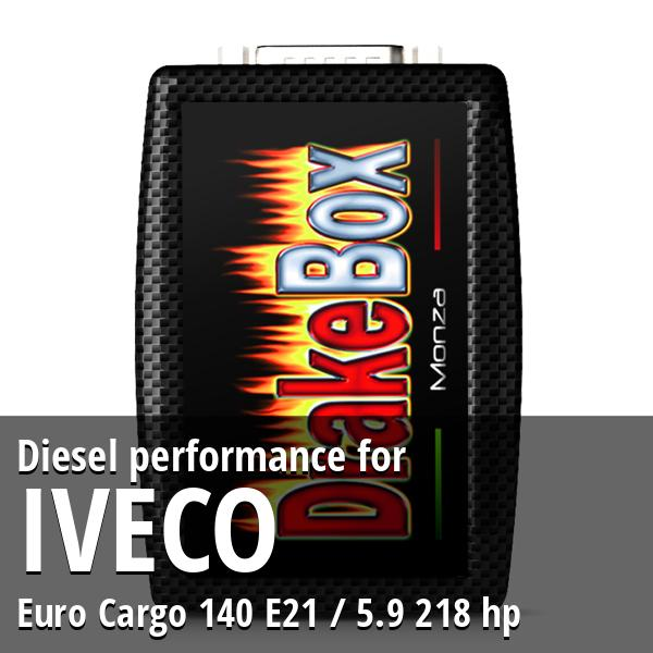 Diesel performance Iveco Euro Cargo 140 E21 / 5.9 218 hp