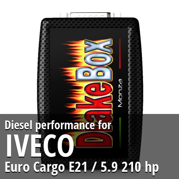 Diesel performance Iveco Euro Cargo E21 / 5.9 210 hp