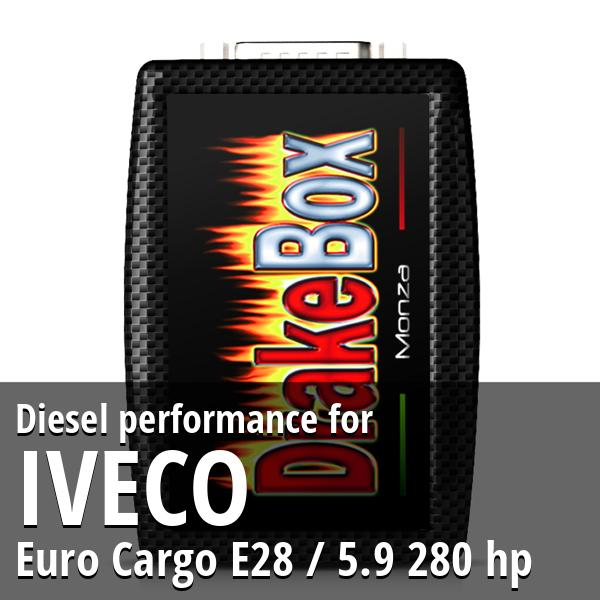 Diesel performance Iveco Euro Cargo E28 / 5.9 280 hp