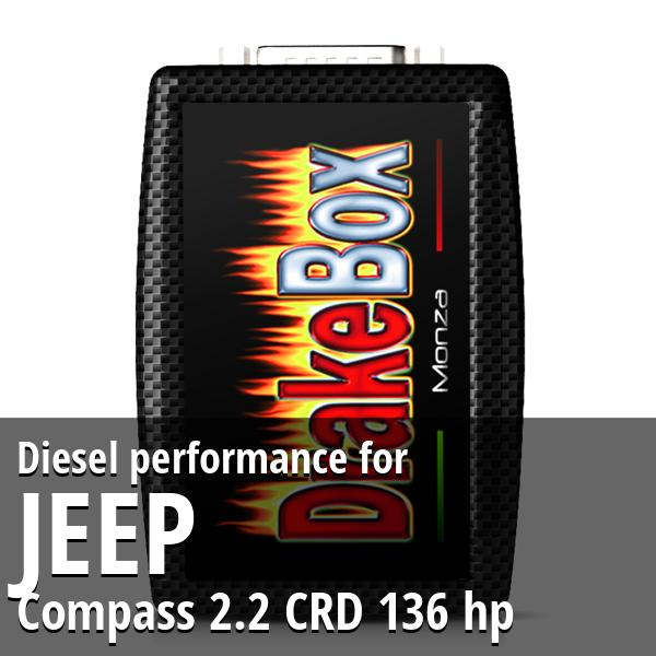 Diesel performance Jeep Compass 2.2 CRD 136 hp
