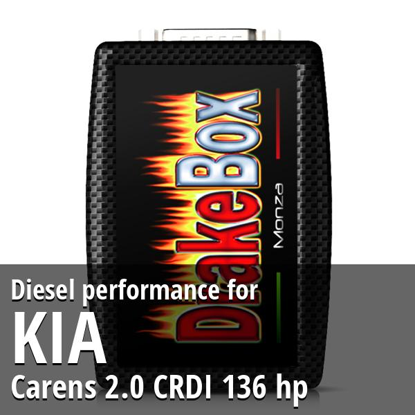 Diesel performance Kia Carens 2.0 CRDI 136 hp